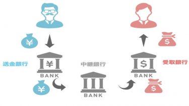 銀行送金で入出金できるおすすめブックメーカー